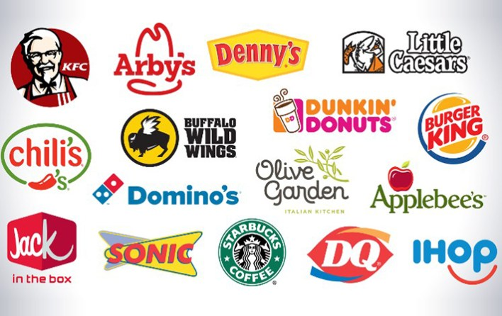 top 10 fast food franchise in india 2017-2018