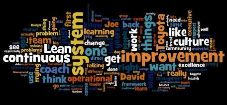 David Adams Wordle