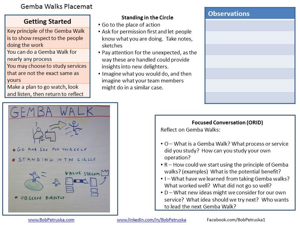 Deep dive gemba walks bob uses them to engage his audience as part of his presentation he is a master of this and what he has taught me is how the power of conversation can be maxwellsz