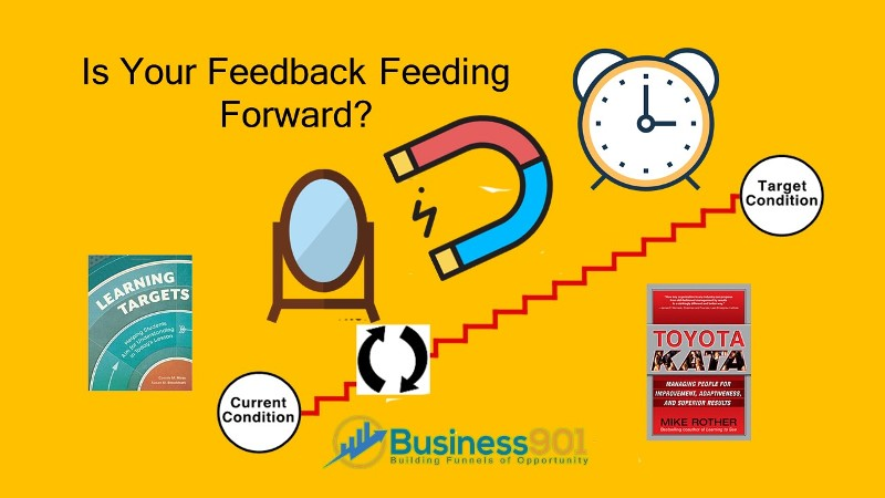 Feed Forward Kata
