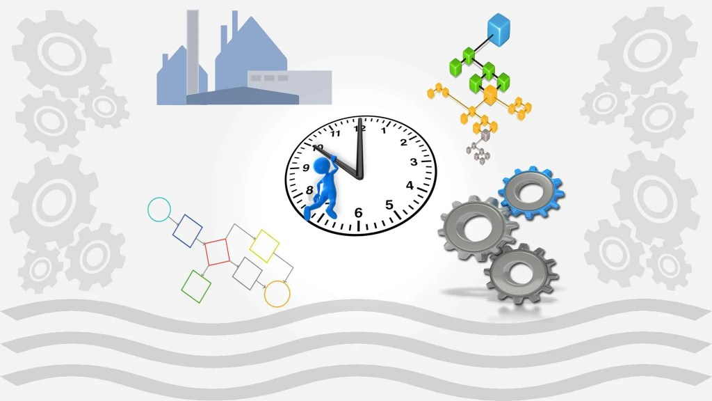 Is Process Modeling Worth The Time?