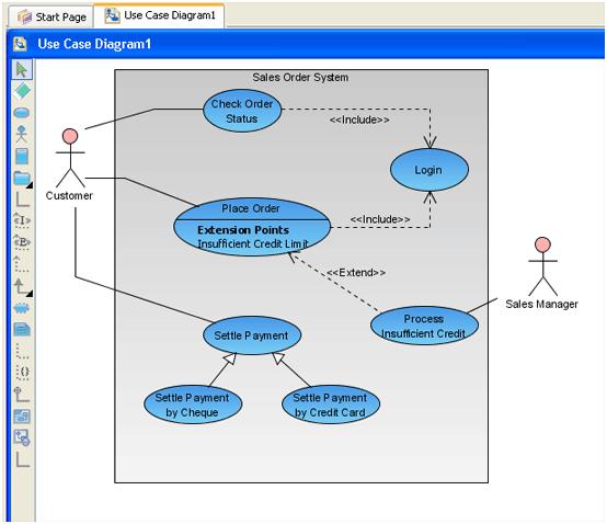 UseCases_Diagram