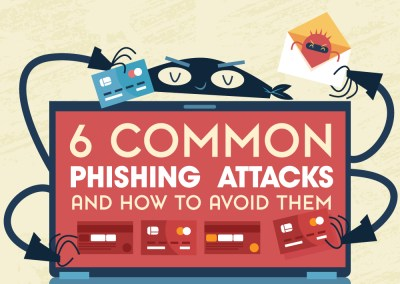 Don't be another 'phish' caught in the net