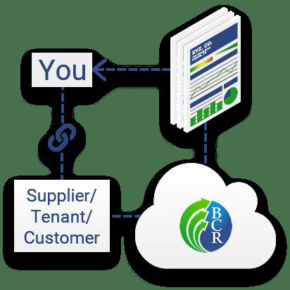 ShareBack System graphic
