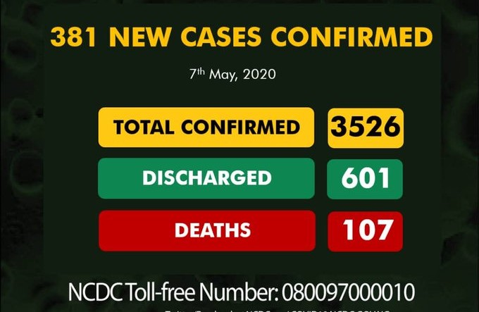 Nigeria records highest number of Covid-19 cases as NCDC confirms 381 new infections - Businessday NG