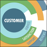 customer experience - The 3 faces of customer service