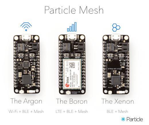 particle announces mesh painting an easy way to make your diy talk - Particle Announces Mesh Painting, An Easy Way To Make Your DIY Talk
