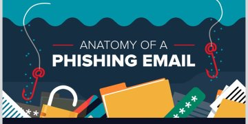 Phish 1 - How to spot a phishing email or fake landing page and save your business (INFOGRAPHIC)