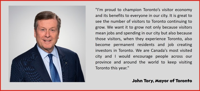 """I'm proud to champion Toronto's visitor economy and its benefits to everyone in our city. It is great to see the number of visitors to Toronto continuing to grow. We want it to grow not only because visitors mean jobs and spending in our city but also because those visitors, when they experience Toronto, also become permanent residents and job creating investors in Toronto. We are Canada's most visited city and I would encourage people across our province and around the world to keep visiting Toronto this year."" John Tory, Mayor of Toronto"