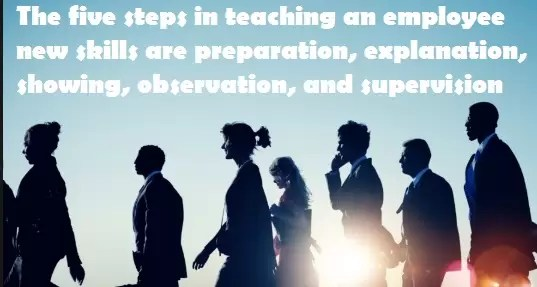 The five steps in teaching an employee new skills are preparation, explanation, showing, observation, and supervision