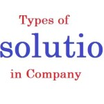 types of resolution