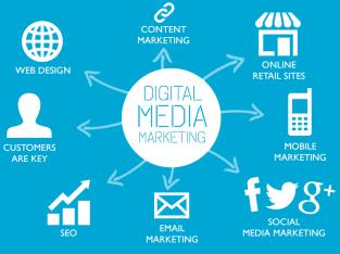 Digital Media Agency for Sale in Uae