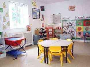 Running Nursery school Business for Sale in UAE