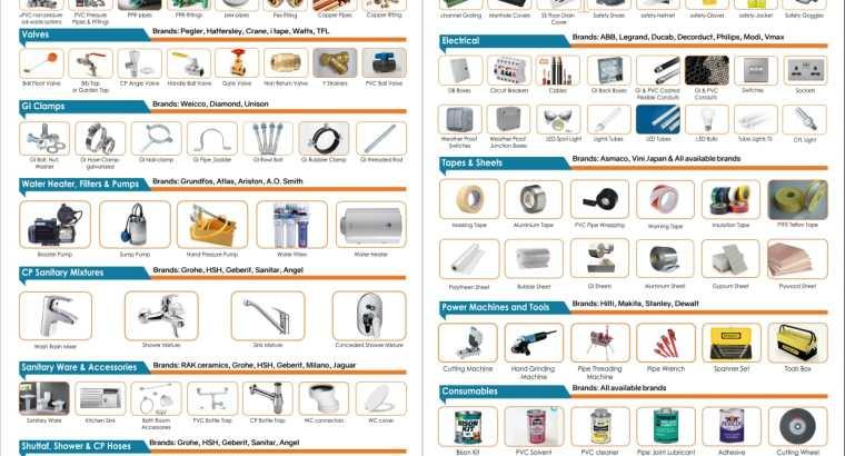 Building Materials Shop for sale in Dubai