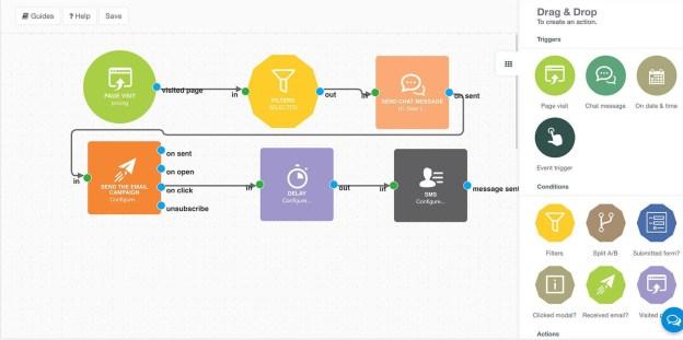przykład kampanii na platformie userengage.io