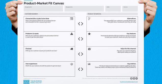 Resultado de imagen para product market fit