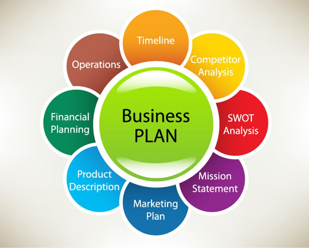 Business Plan Lagos Nigeria