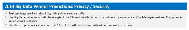 privacy-security-predictions