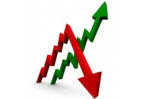 शेयरको मूल्यमा वृद्धि