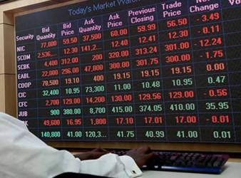 NSE Trading Indices
