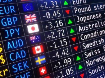 FX Market Segments