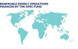 OPEC Development Fund