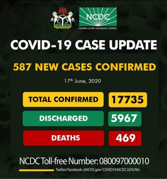 fresh COVID-19 deaths