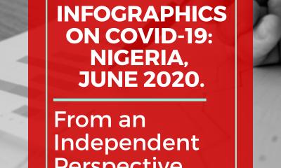 COVID-19 Infographics P+ Measurement