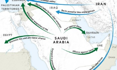Middle East tension