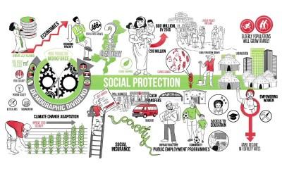 Social Protection Programme