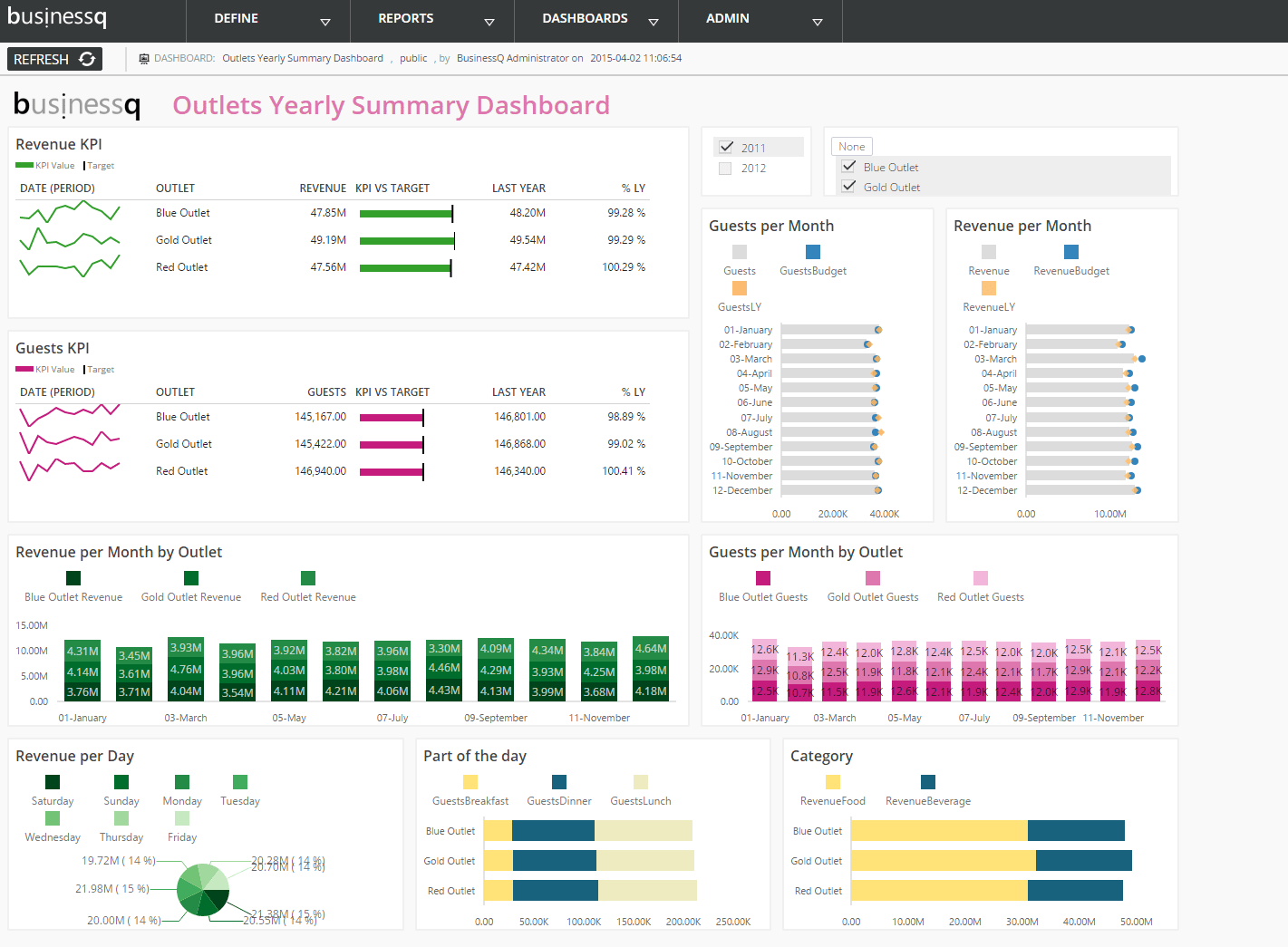 Businessq Hotel Dashboard