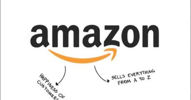 5 logos μεγάλων εταιρειών και τα νοήματα που κρύβουν!