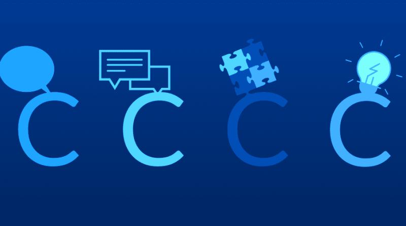 απαραίτητες δεξιότητες 4C skills του 21ου αιώνα