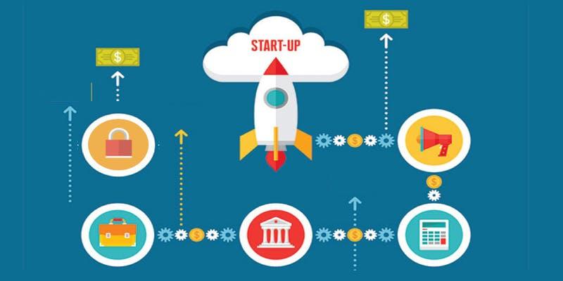 Ιδέες για startup επιχειρήσεις