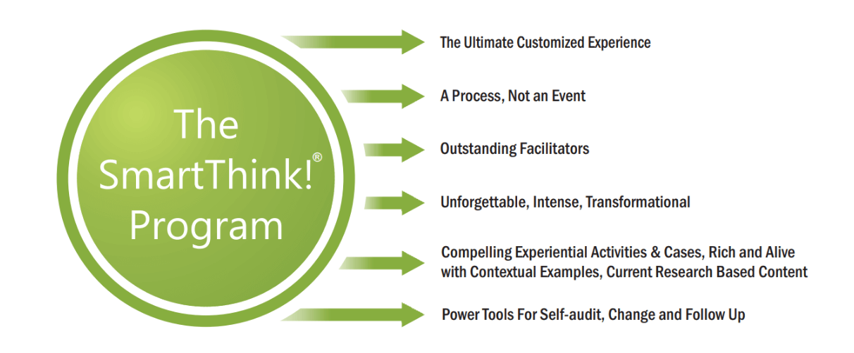 The SmartThink program - BusinessThink