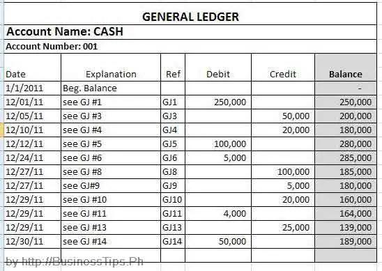 Blank Trial Balance Worksheet Template