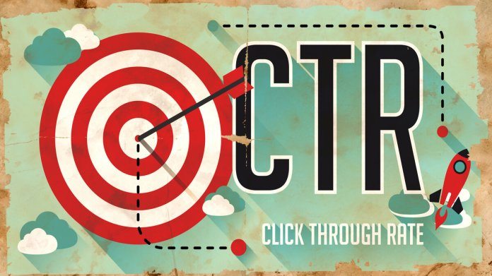 average click through rate for display ads
