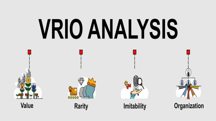 the VRIO framework