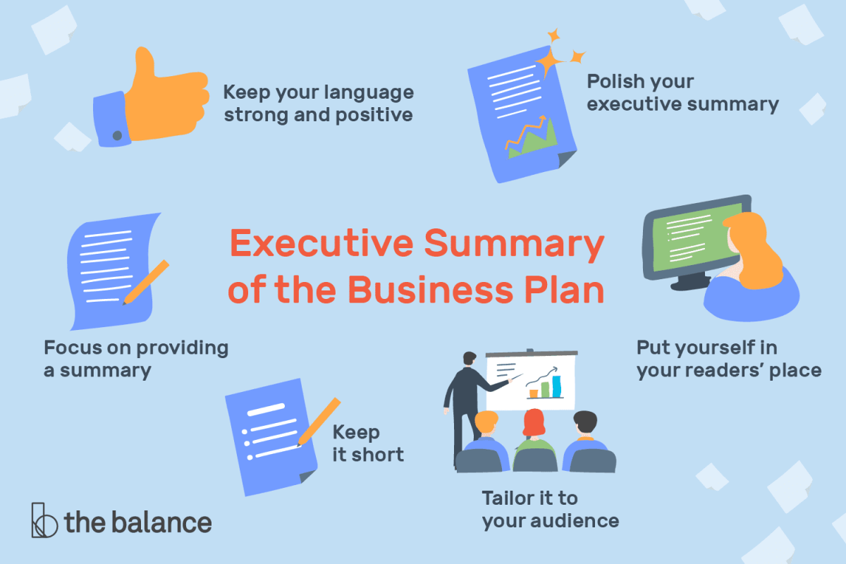 example of a business plan executive summary