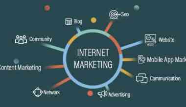 internet marketing options