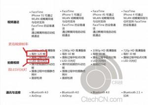 iphone-5s-reclamefolder-1