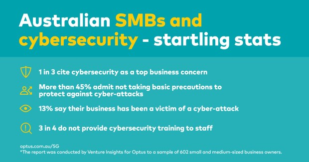 Lack of tech expertise holding back Australia's SMBs, says new report