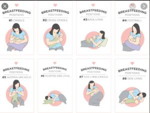 how to breastfeed - breastfeeding position