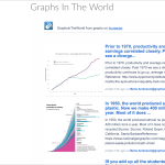 Add Graphs In The World to Courses