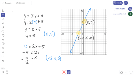 Image shows math problem and graph