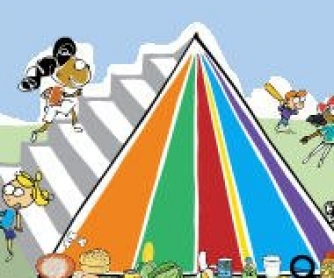 Food Pyramid Nutrition Worksheets For Kids Grades 3 And 4