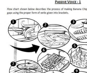 Image Result For Worksheet Passive Voice