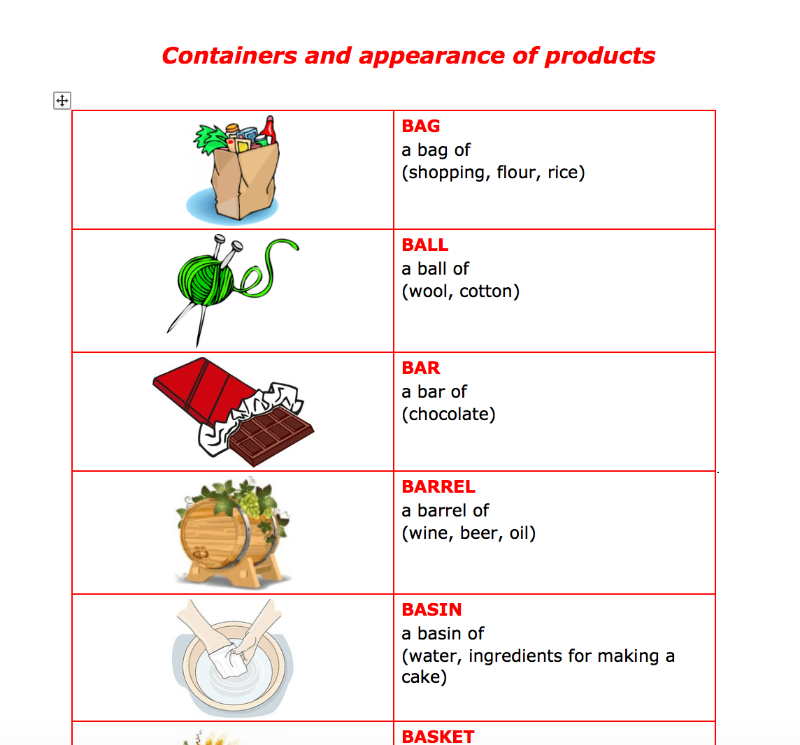 Taste Categories Worksheet For Kindergarten