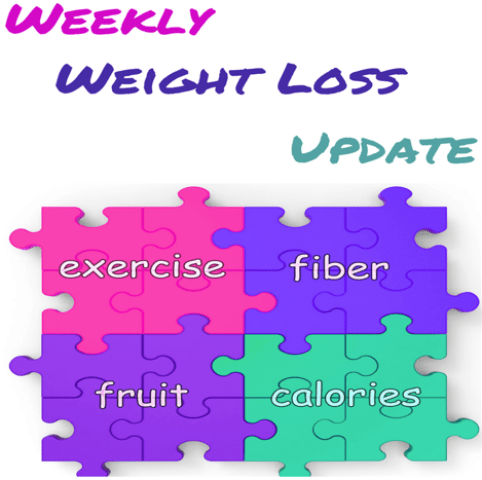 Weekly Weight Loss Update 7/9/15