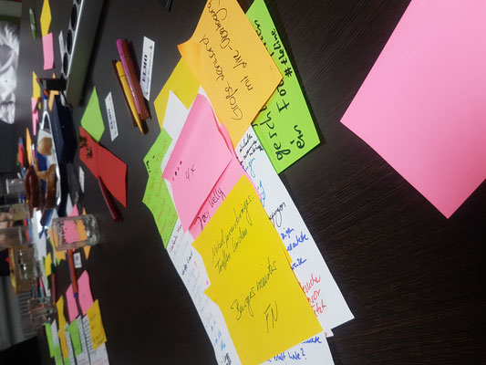 Read more about the article Brainstorming – Moderation